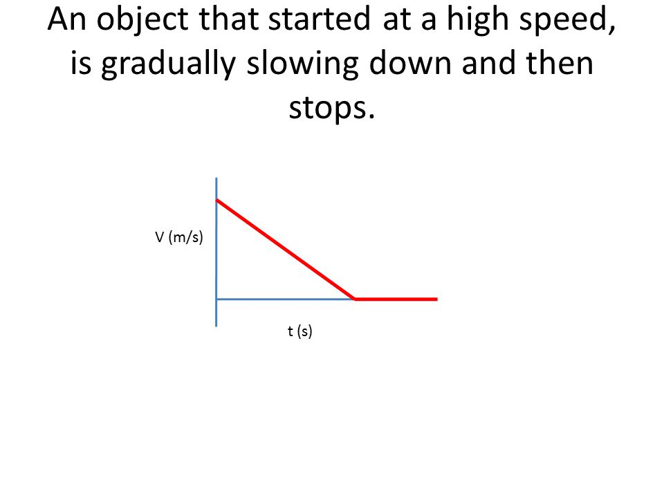 An object that started at a high speed, is gradually slowing down and then stops.