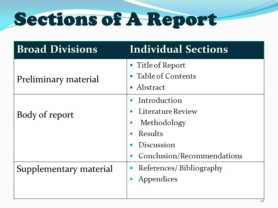 Sinus Floor Elevation Systematic Review : Literature review table contents