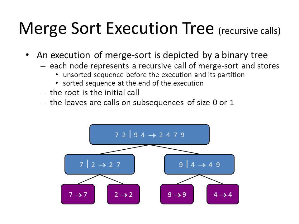 Is binary tree sorted