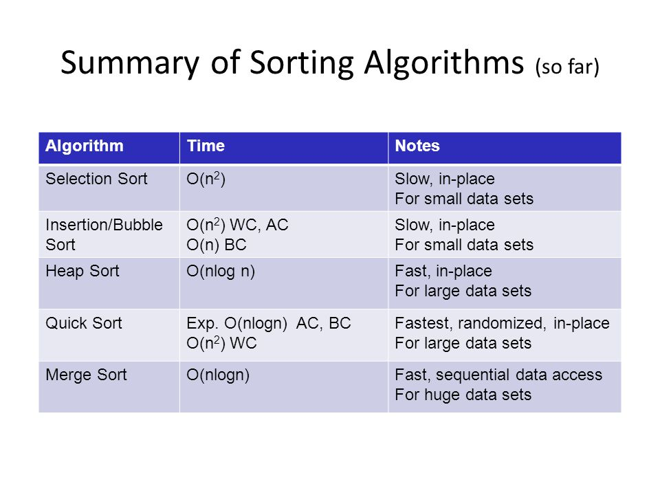Sorting. - ppt download