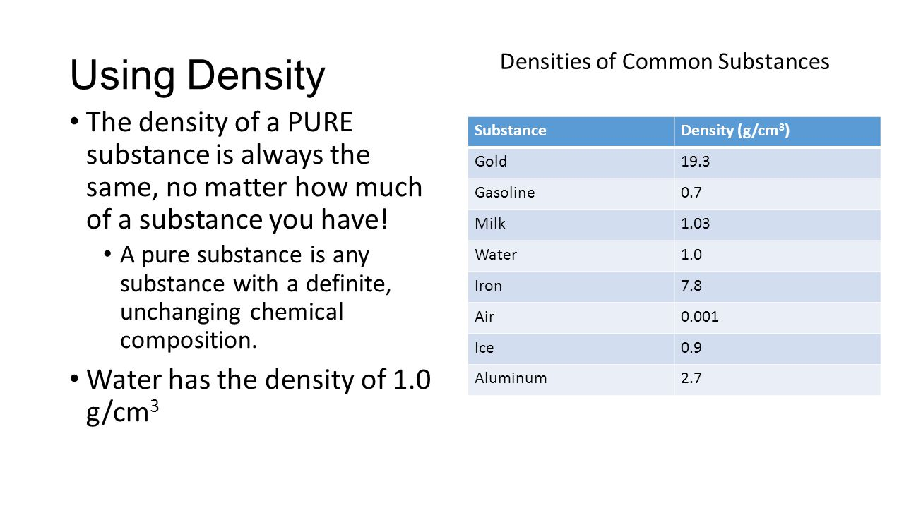 Determining the Density of an Unknown Substance (Lab Report)