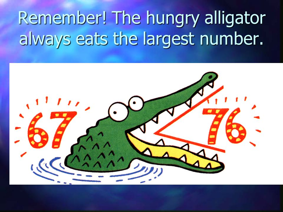 Remember! The hungry alligator always eats the largest number.