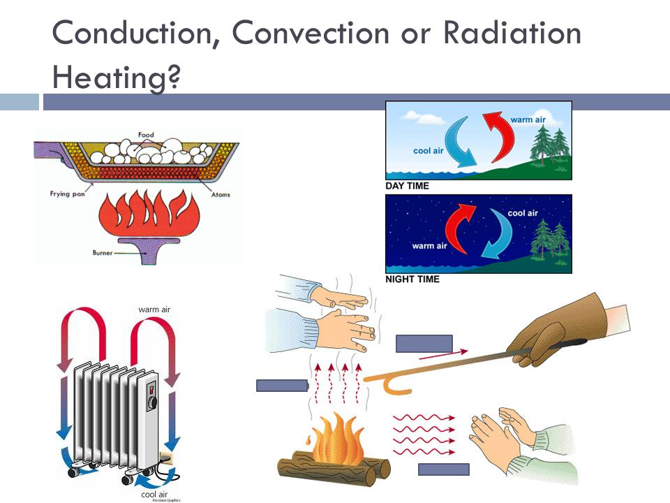 Conduction, Convection or Radiation Heating