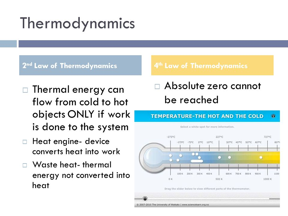 Thermodynamics Absolute zero cannot be reached