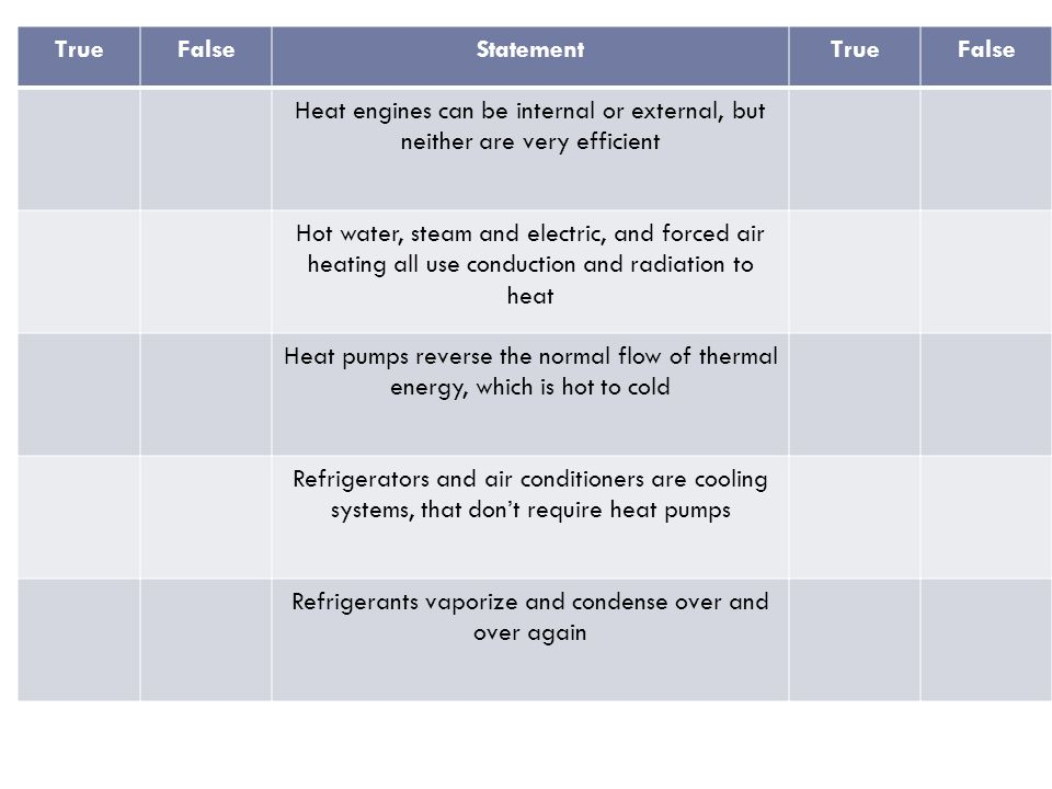 Refrigerants vaporize and condense over and over again