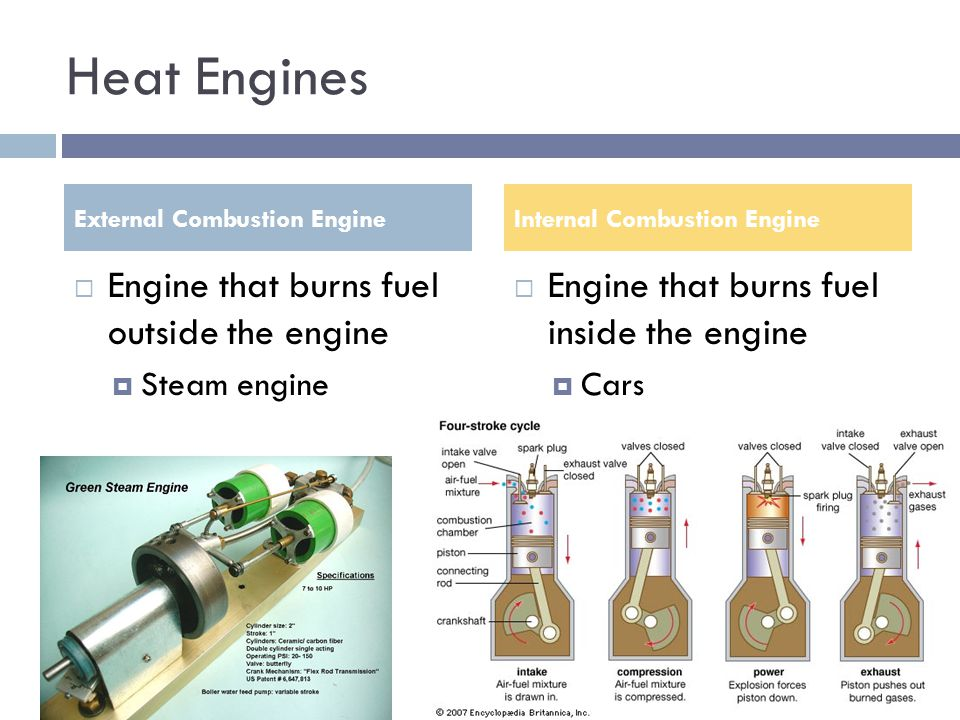 Heat Engines Engine that burns fuel outside the engine