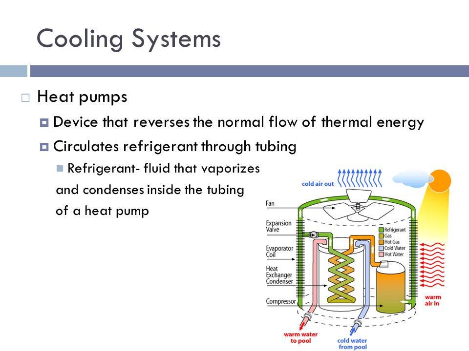 Cooling Systems Heat pumps