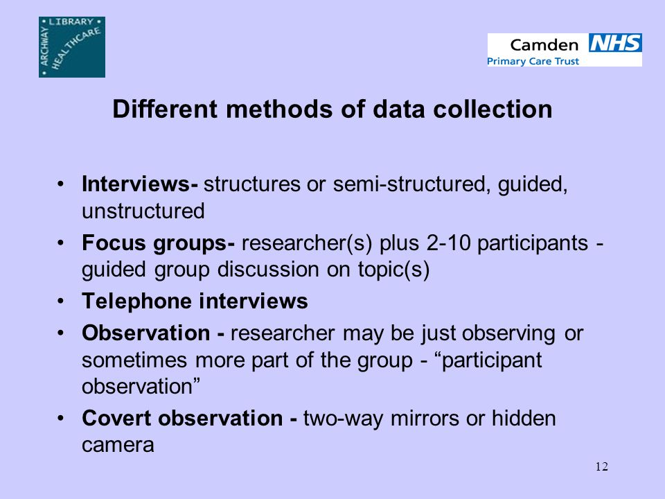 an introduction to the various ways of the collecting the data Introduction to qualitative data collection  common methods for data collection in relation to  no, i don't feel much different than i did before but, now.