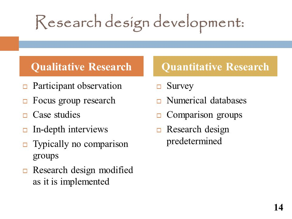 Research design development: