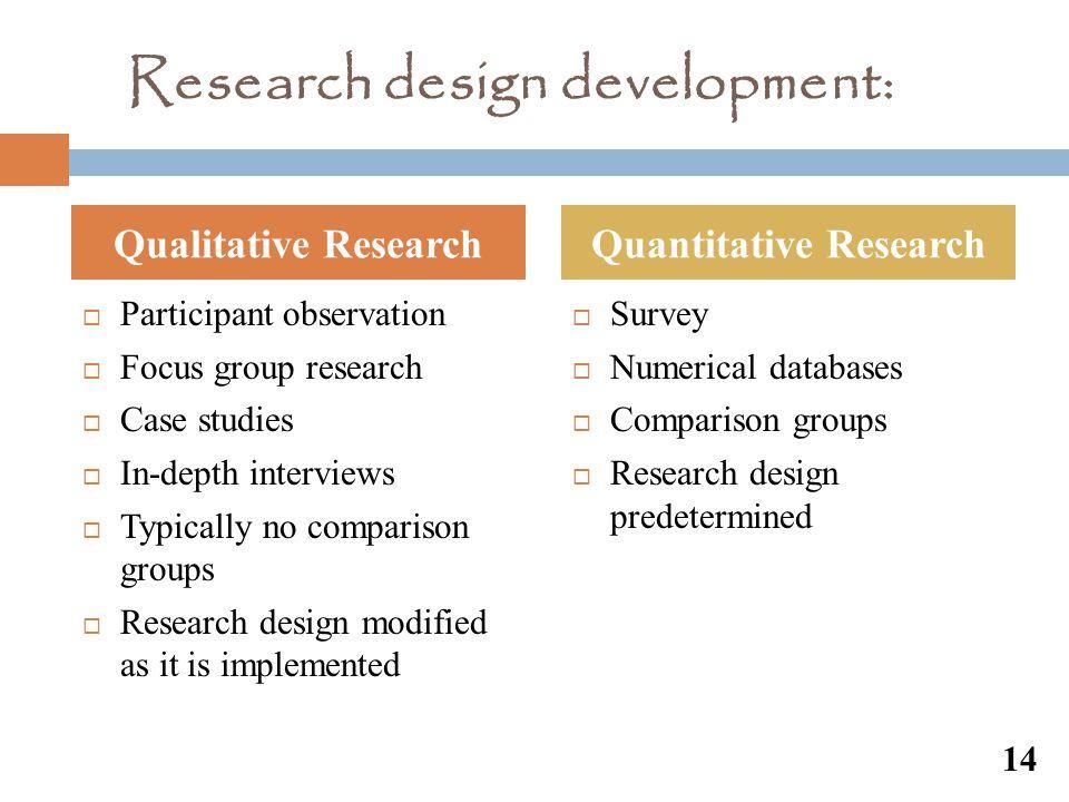Research design development: