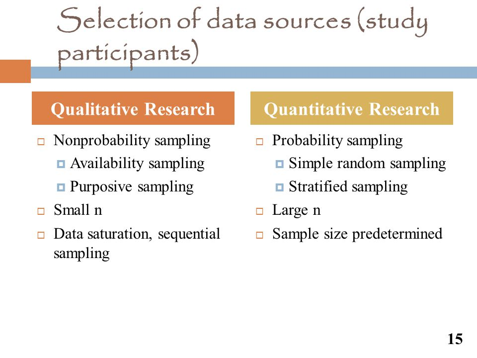 Selection of data sources (study participants)
