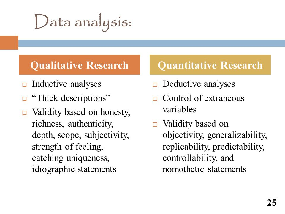 Strength of quantitative research