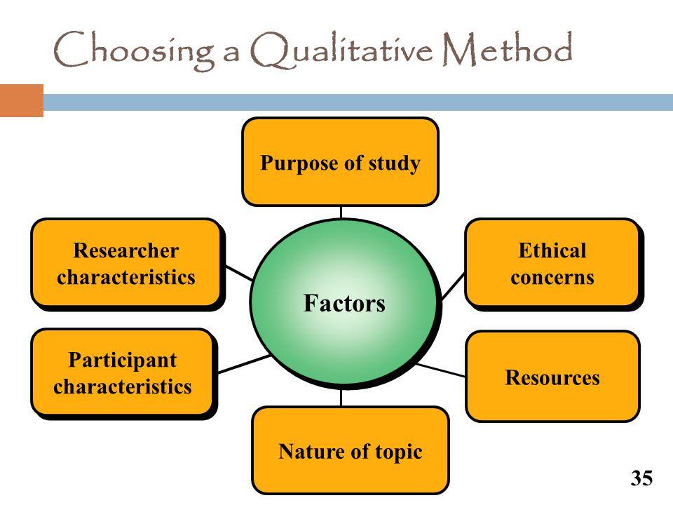 Choosing a Qualitative Method