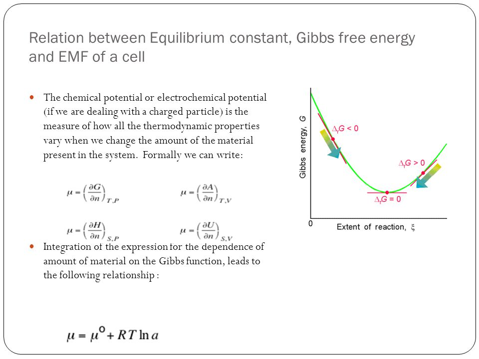 equilibrium constant and free energy relationship