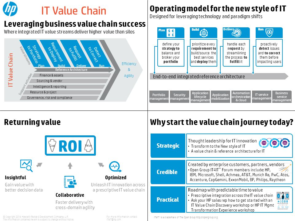 Roi It Value Chain Operating Model For The New Style Of It