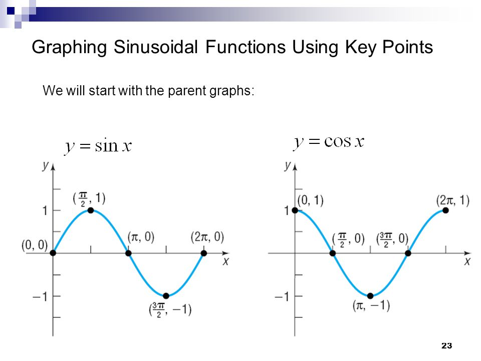 how to write sinusoidal functions