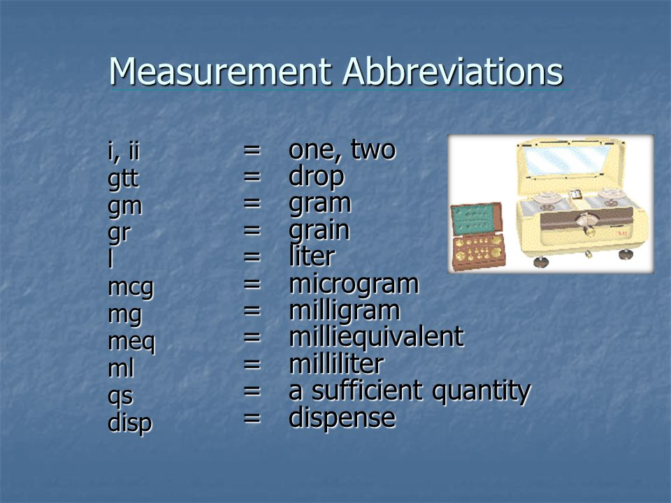 Measurement Abbreviations