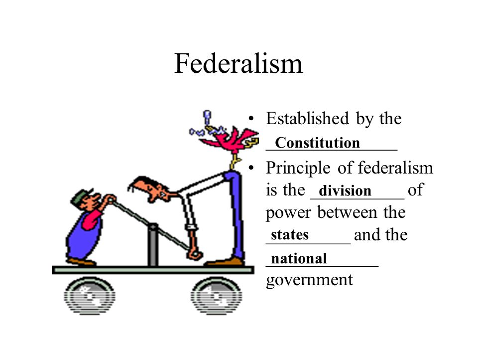 Federalism Established by the ______________