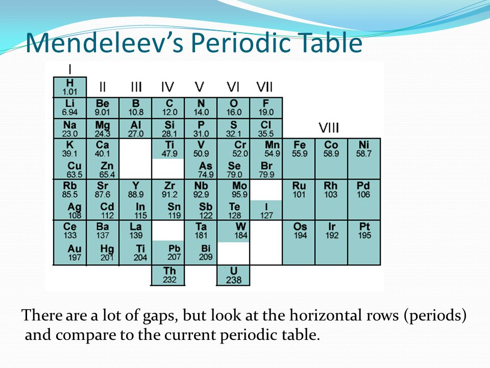 Elements are the building blocks of matter ppt video for 99 periodic table