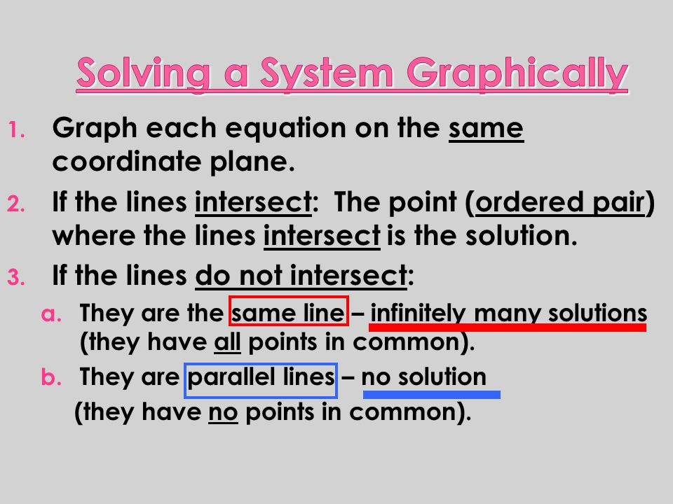 how to solve a work problems graphically
