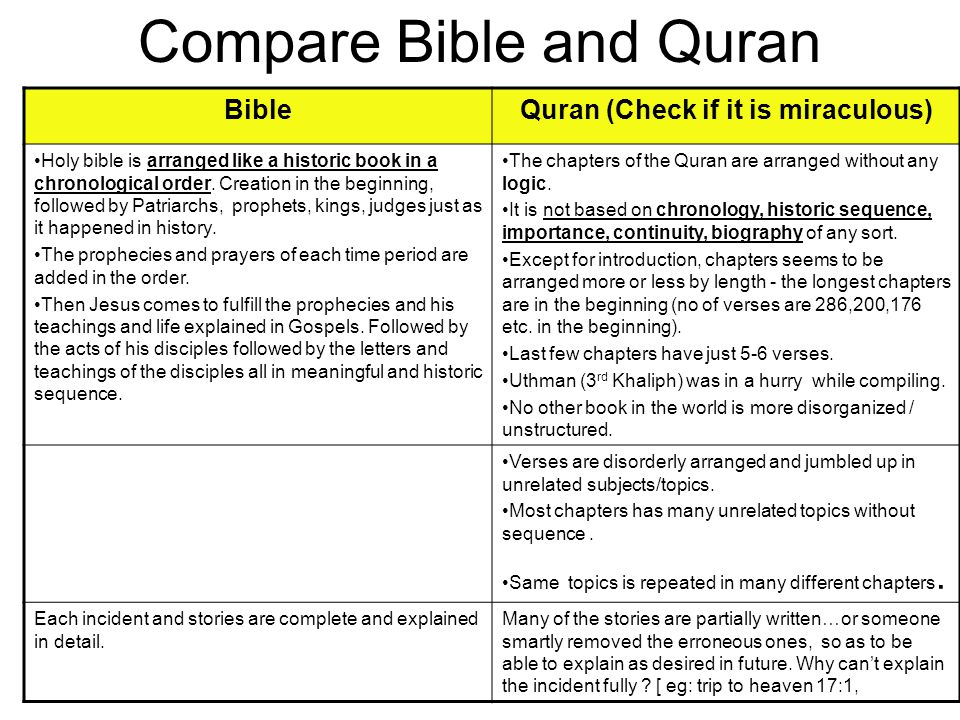 a similarities of quran and bible Islam and the bible - a comparison of the christian scriptures with the teachings of muhammad, citing their own sources - the koran and the bible.