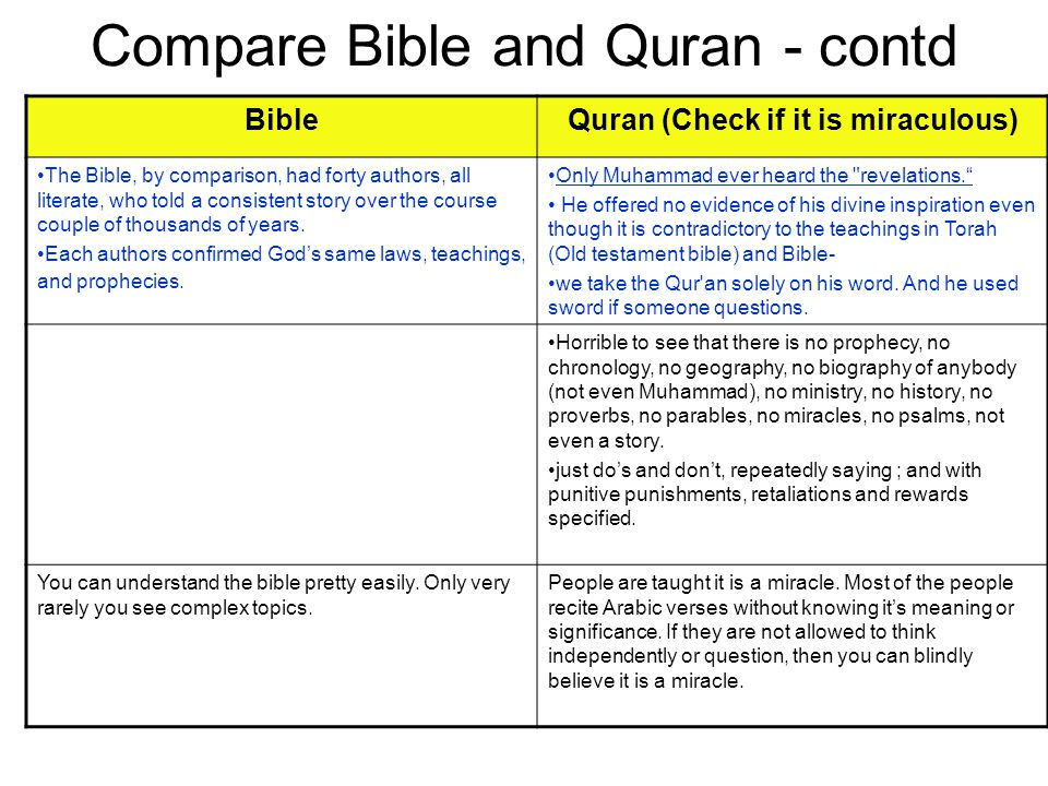 a comparison of the koran and the bible on the account of joseph Compare and contrast the bible to the koran proper perspective taking into account human history of faith the bible to the koran essay compare.