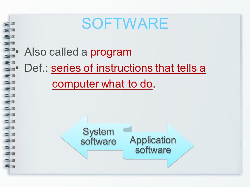 SOFTWARE Also called a program