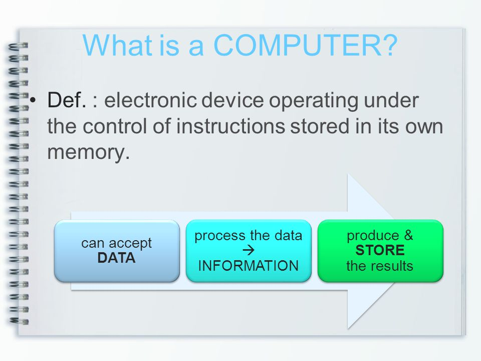 What is a COMPUTER Def. : electronic device operating under the control of instructions stored in its own memory.