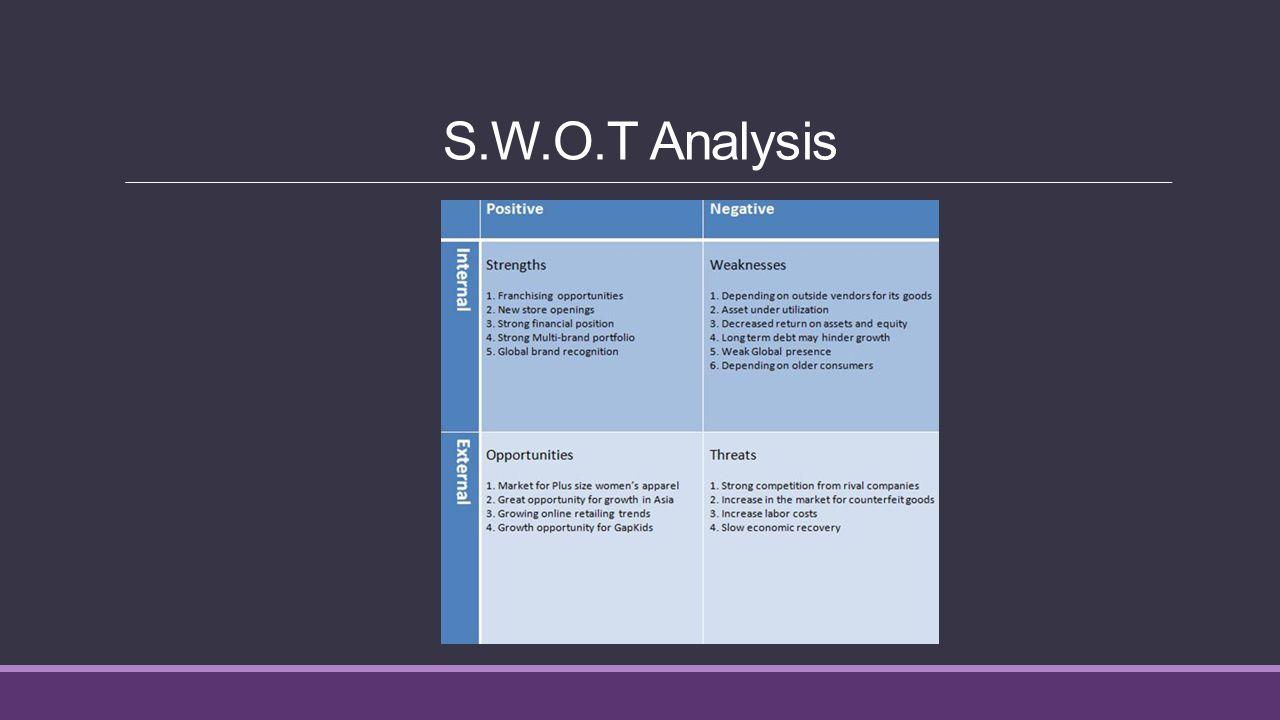 swot analysis zara in japan Uniqlo was originally founded in 1949 in japan  zara-fashion •swot analysis tablet  swot-analysis/c1e7t •zaracom swot.