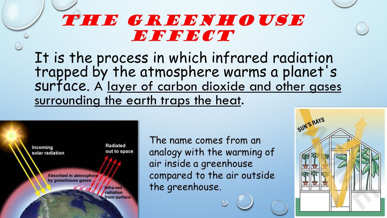 Greenhouse/Climate Change and Australia
