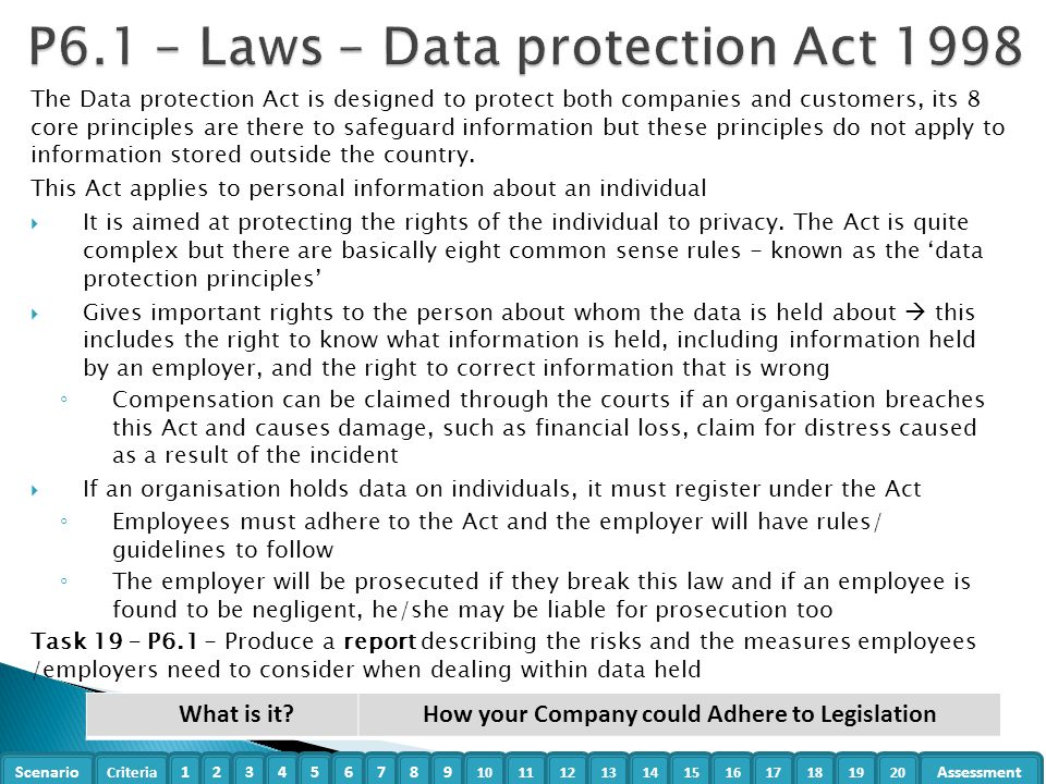 data protection act 1998 and reply