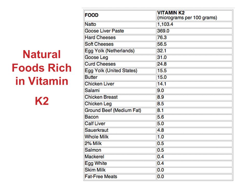 List Of Soy Rich Foods
