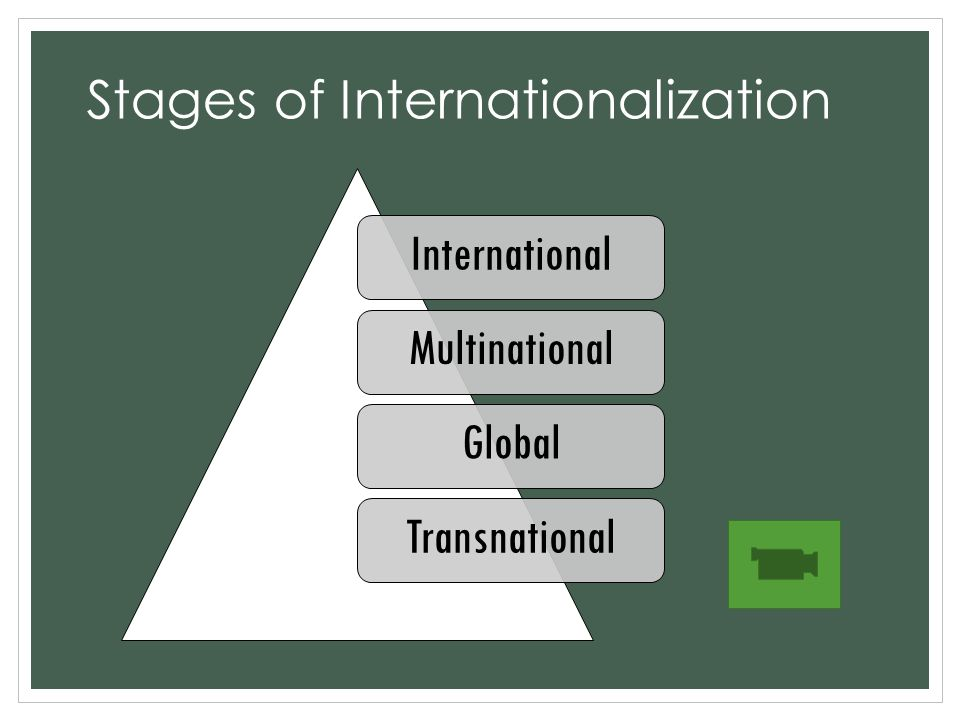 an analysis of multinationals and globalization Multinational strategies and developing countries descriptive analysis of the strategies of multinationals from globalization was probably.