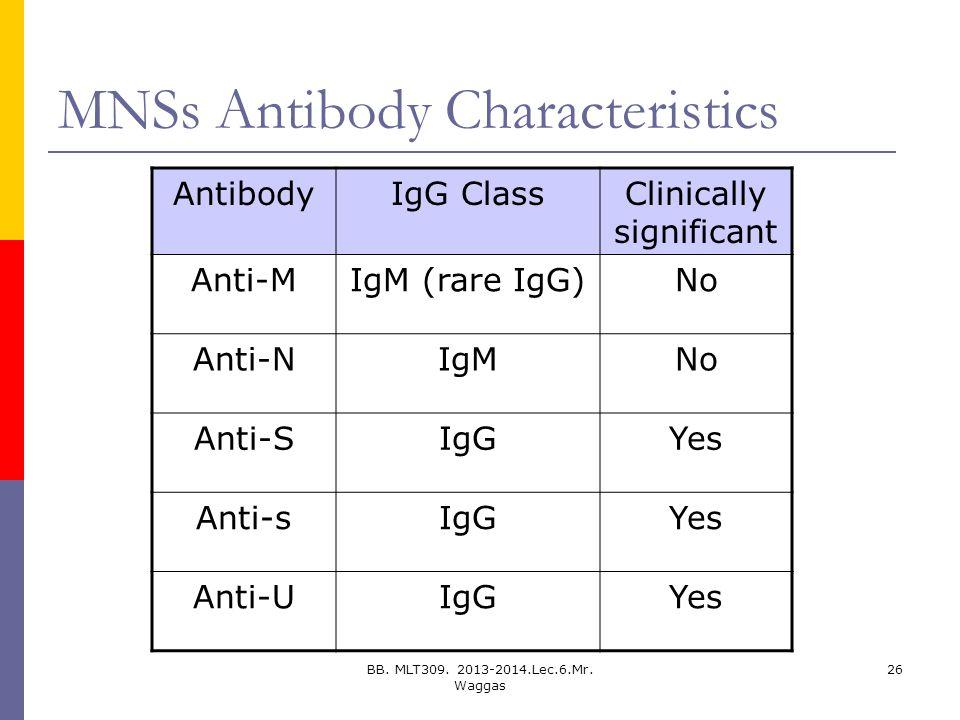 MNSs Antibody Characteristics