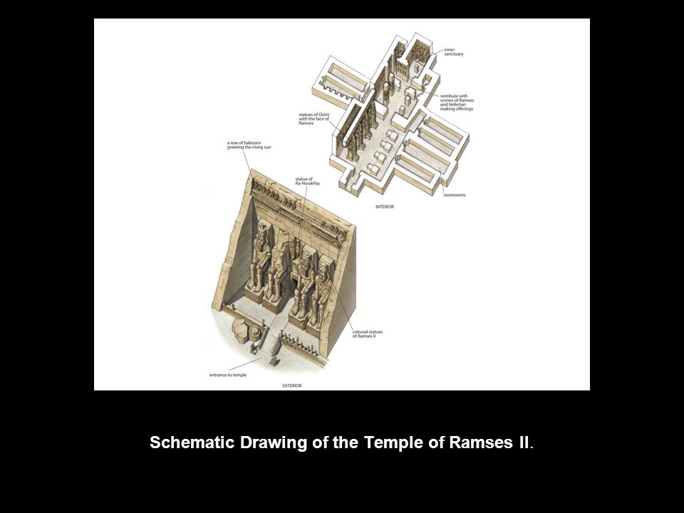 Schematic Drawing of the Temple of Ramses II.