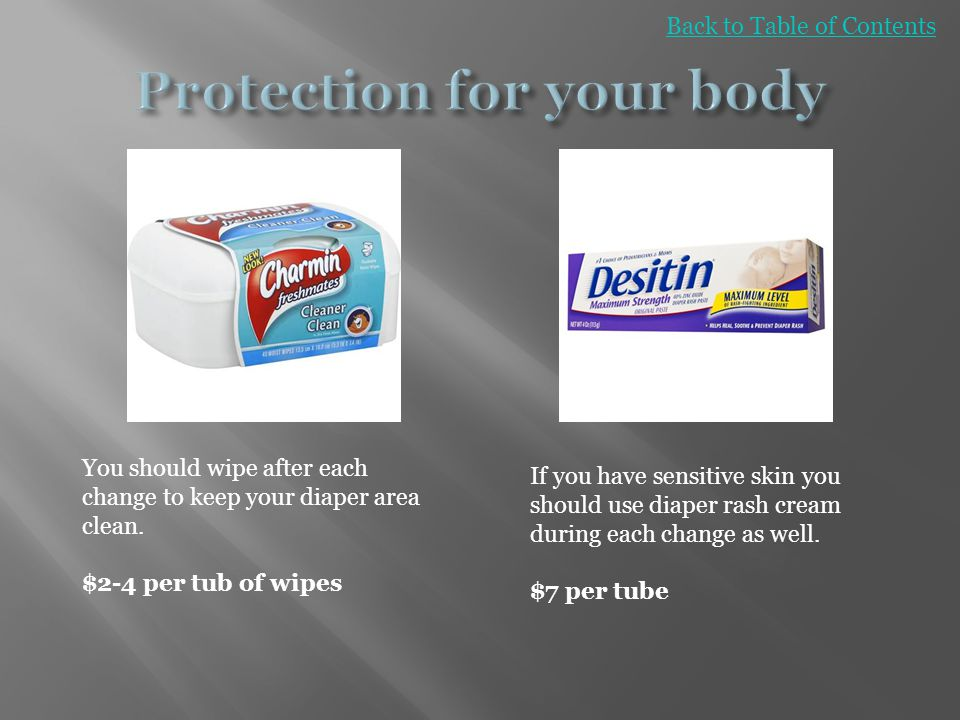 Protection for your body