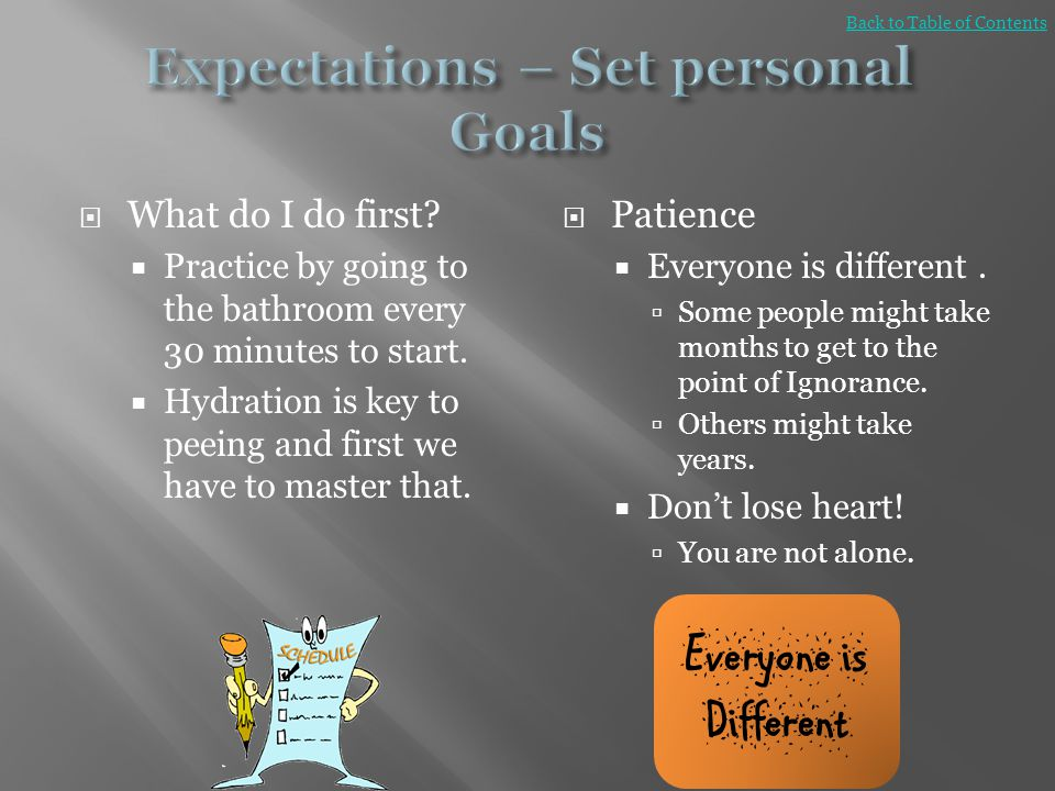 Expectations – Set personal Goals