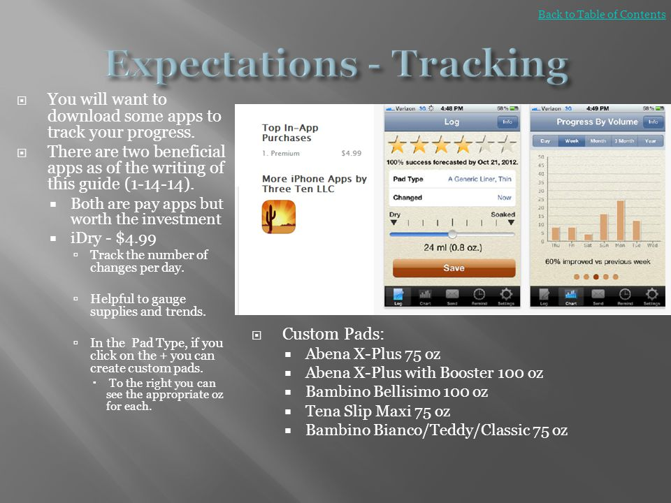 Expectations - Tracking