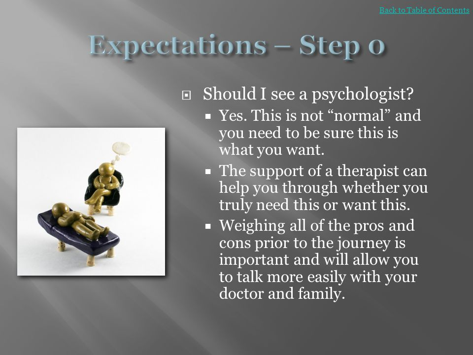 Expectations – Step 0 Should I see a psychologist