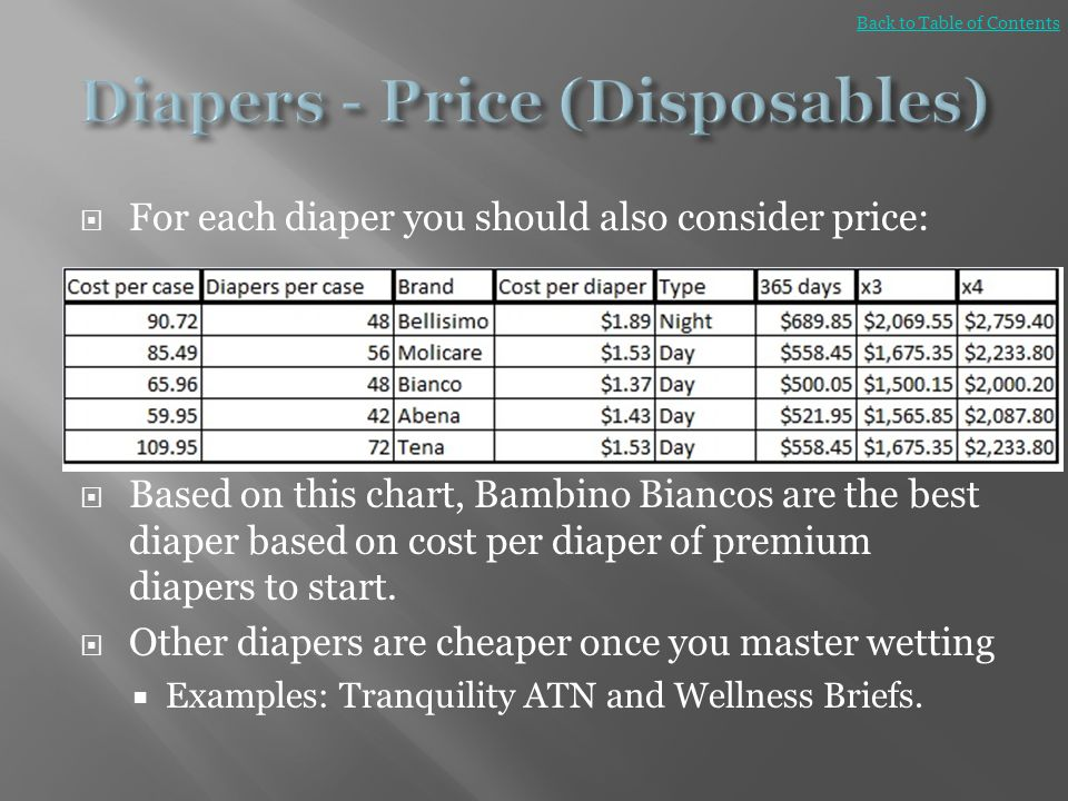 Diapers - Price (Disposables)