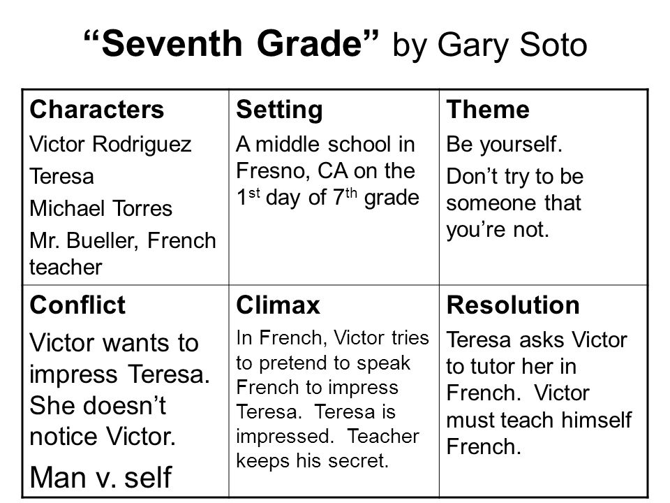 Seventh Grade Plot Diagram Schematic Diagrams