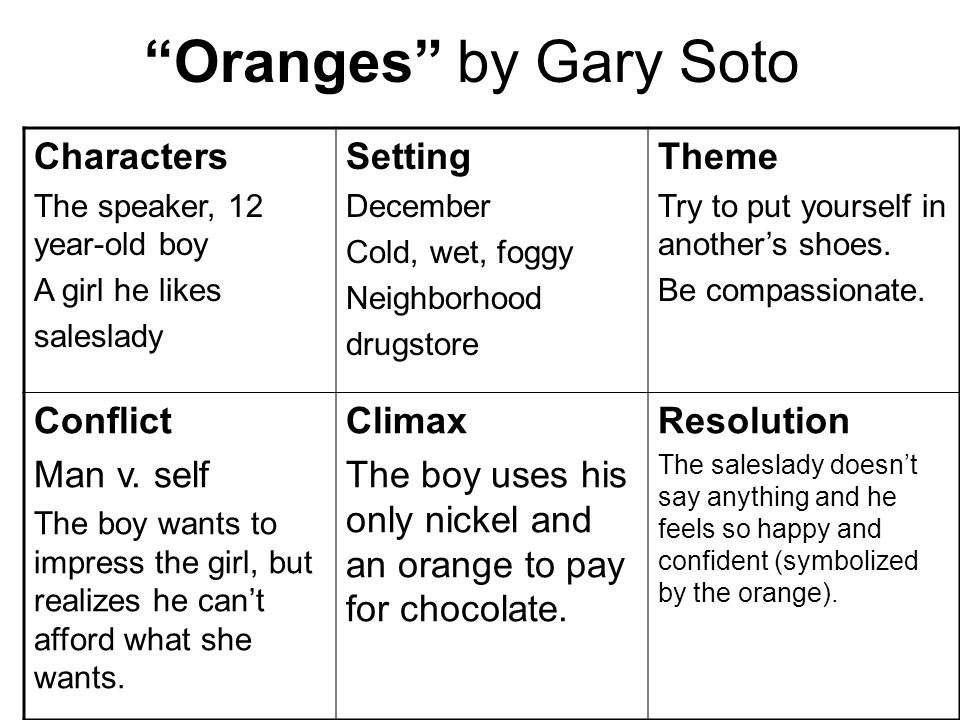Paper on oranges by gary soto