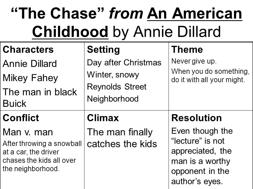 what is the main idea of annie dillard s the chase I am so glad you asked about annie dillard because she is best known as a modern day emerson or thoreau, a true, living transcendentalist as a result, her works always center around nature and 1 educator answer annie dillard what is the theme in flood by annie dillard the theme is our living earth the overall.