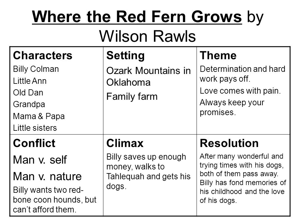 Where The Red Fern Grows Plot Diagram Wiring Library