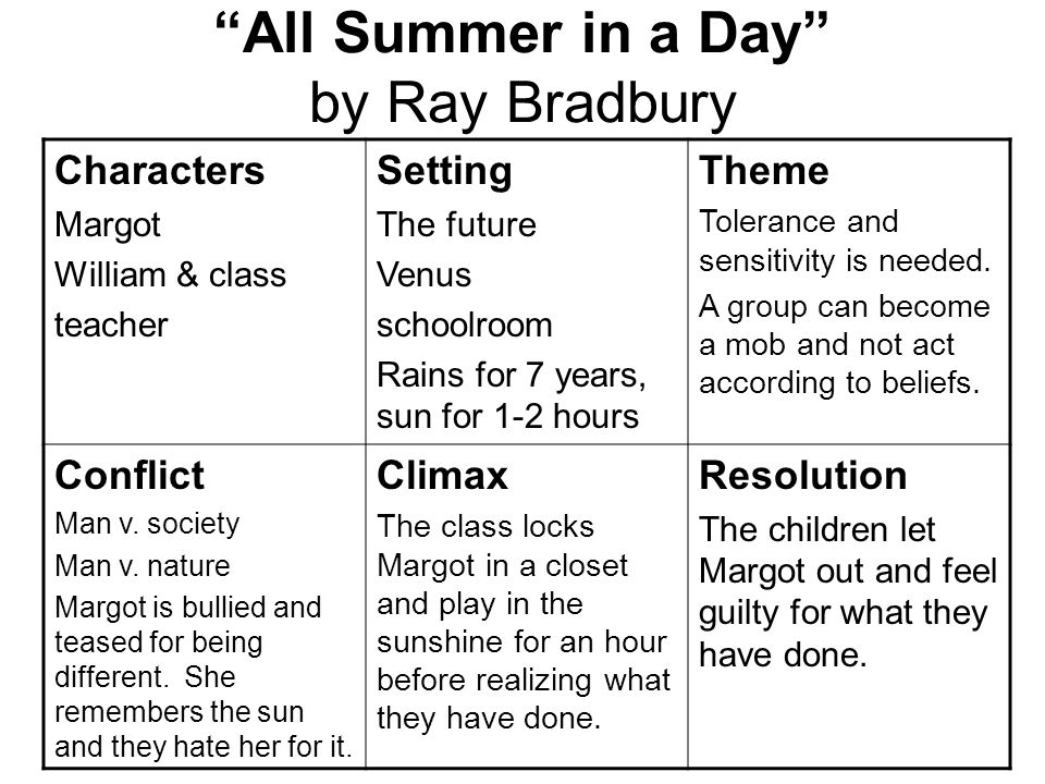 All Summer In A Day P.68 Holt