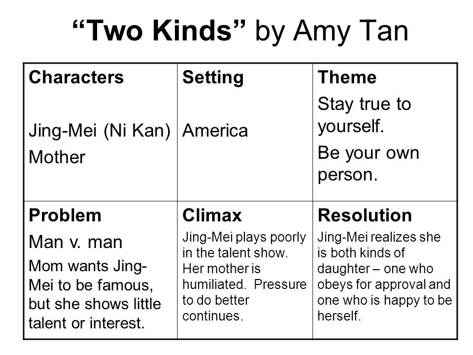 """internal and external conflict amy tan s two kinds Two kinds by amy tan conflict • types of conflict: – external • man man vs self • what type of conflict is present in """"two kinds."""