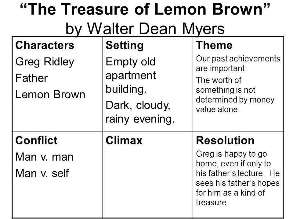the treasure of lemon brown essays The treasure of lemon brown  66 interactive reader, p 161 the treasure of lemon brown  compare and contrast essay text, p 539-drafting .