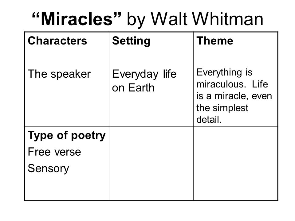 poem analysis miracles by walt This summary of walt whitman's most famous poems with lessons should   miracles - everything is a miracle, according to this lyric poem.