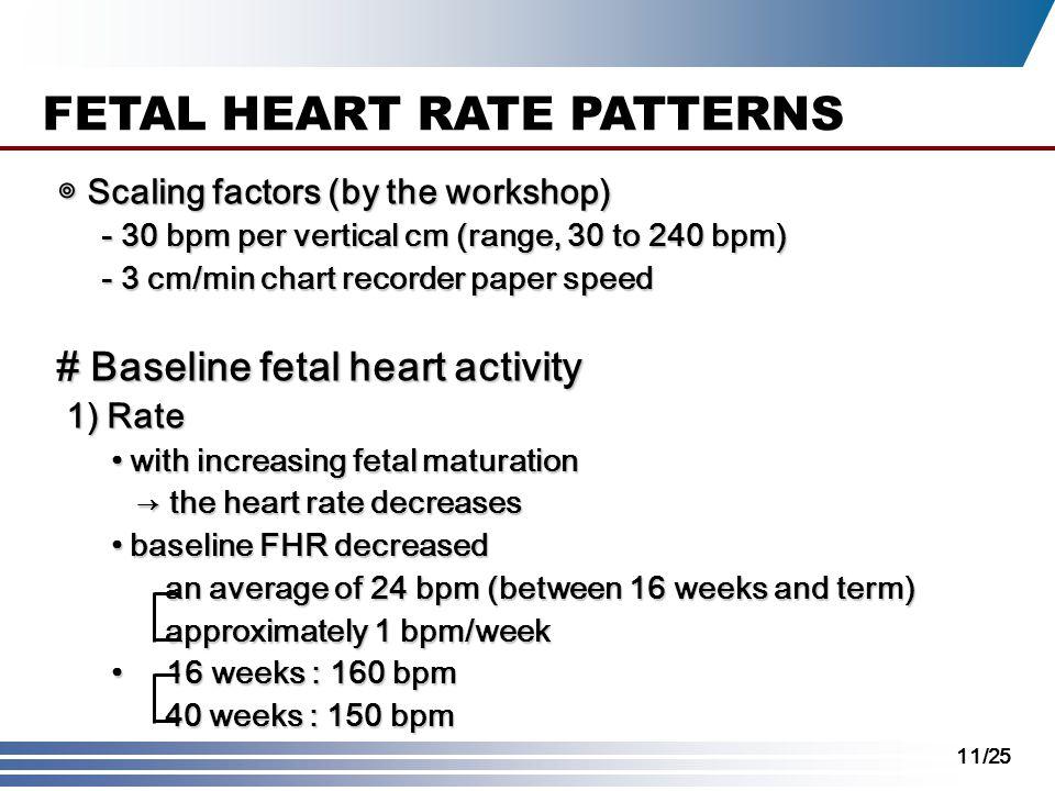 Fetal Heart Rate Chart By Week