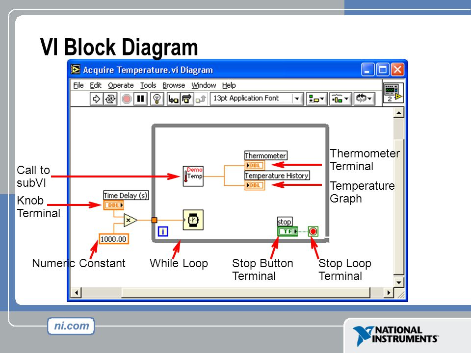 VI+Block+Diagram+Thermometer+Terminal+Call+to+subVI+Temperature+Graph virtual instrumentation with labview ppt download labview wiring diagram at soozxer.org